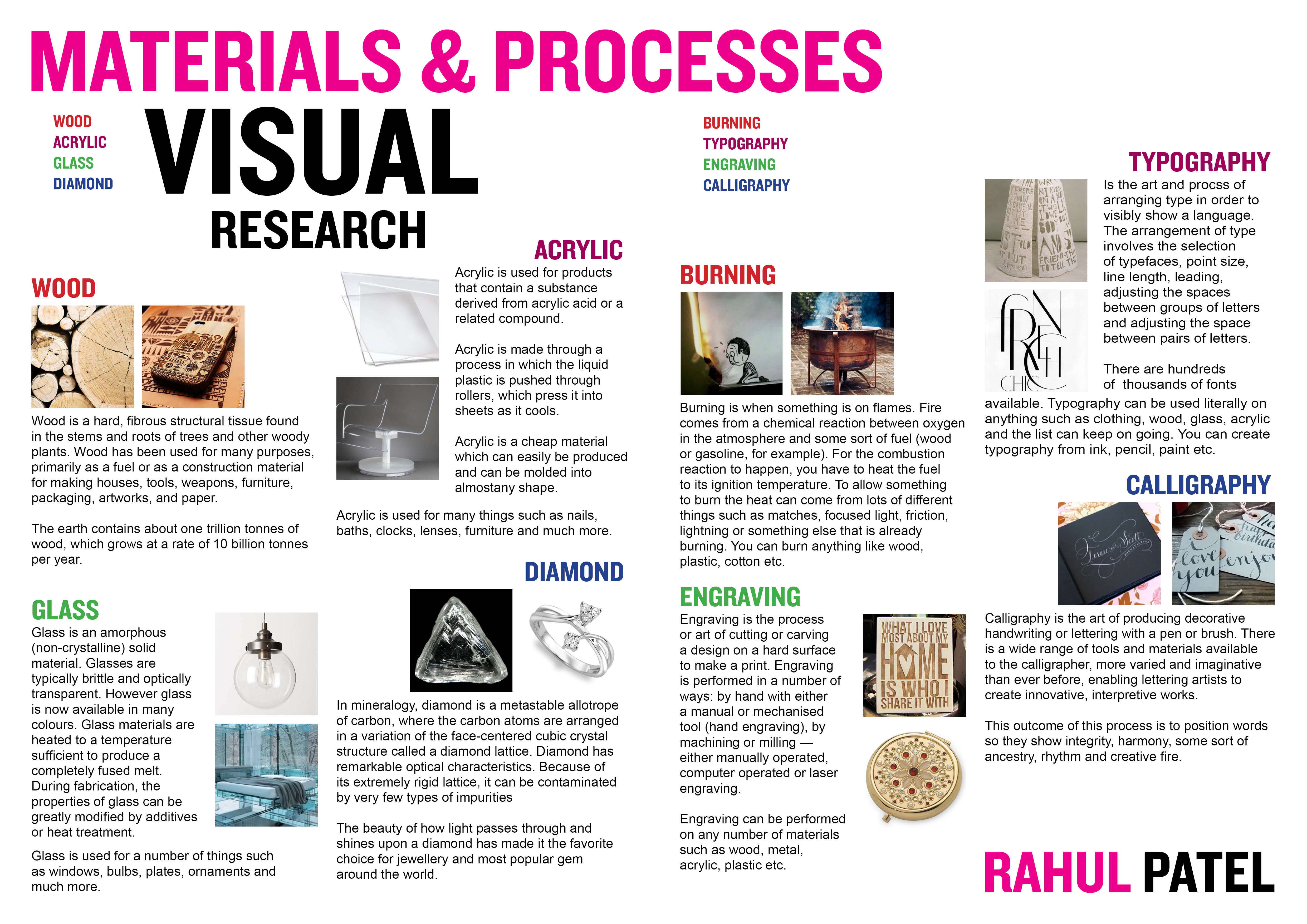 A3 Materials and Processes Visual Research board | Rahul Patel